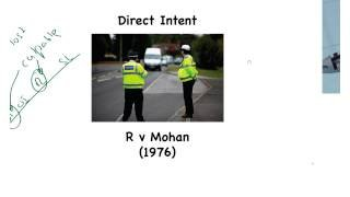 Mens Rea # 1 - Direct and Indirect intention