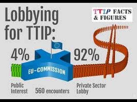 TTIP - Giving Up Our Democracy